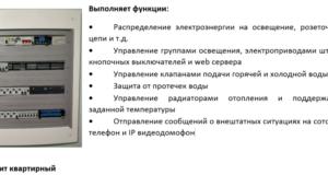 Щит электрораспределительный квартирный